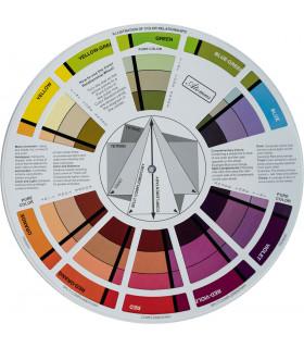 Zubehör Farbkreis