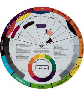 Аксессуары Цветовой круг